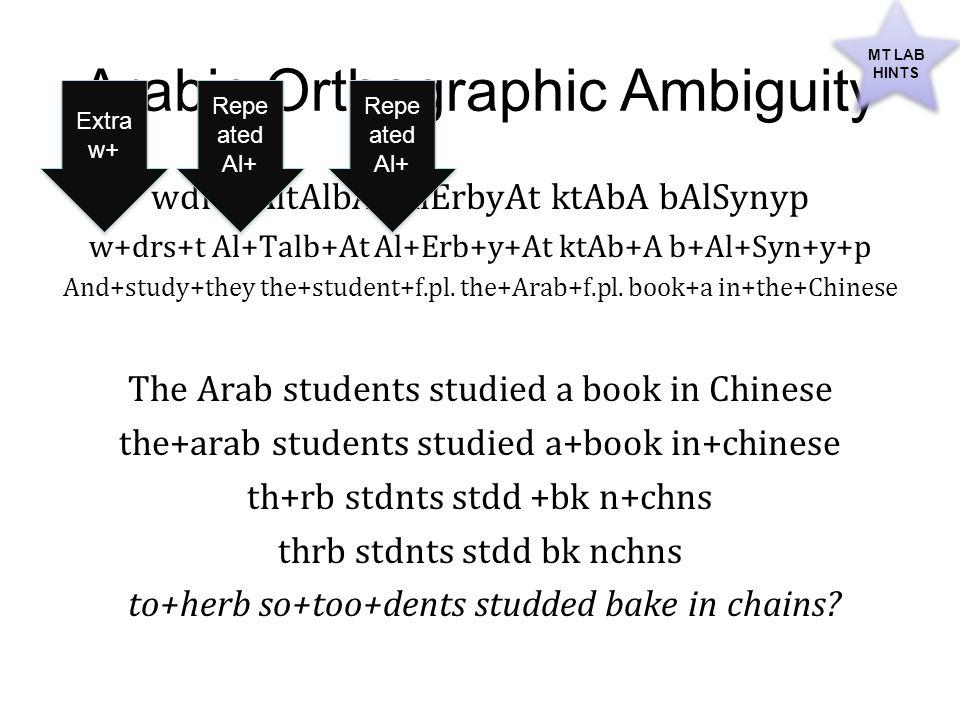 Arabic Orthographic Ambiguity wdrst AltAlbAt AlErbyAt ktAbA bAlSynyp w+drs+t Al+Talb+At Al+Erb+y+At ktAb+A b+Al+Syn+y+p And+study+they the+student+f.pl.