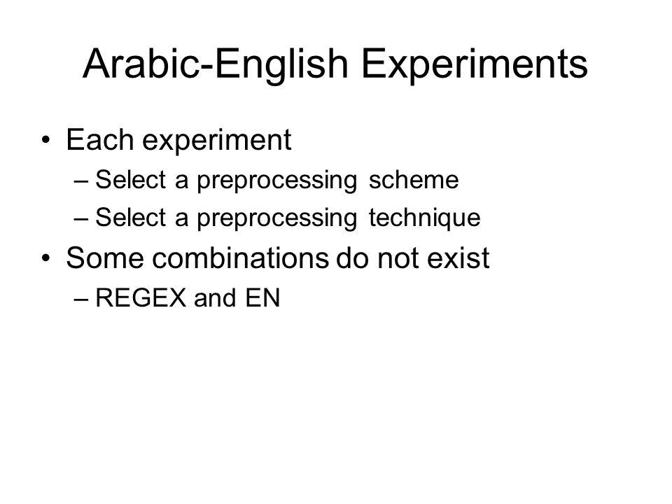 Arabic-English Experiments Each experiment –Select a preprocessing scheme –Select a preprocessing technique Some combinations do not exist –REGEX and EN