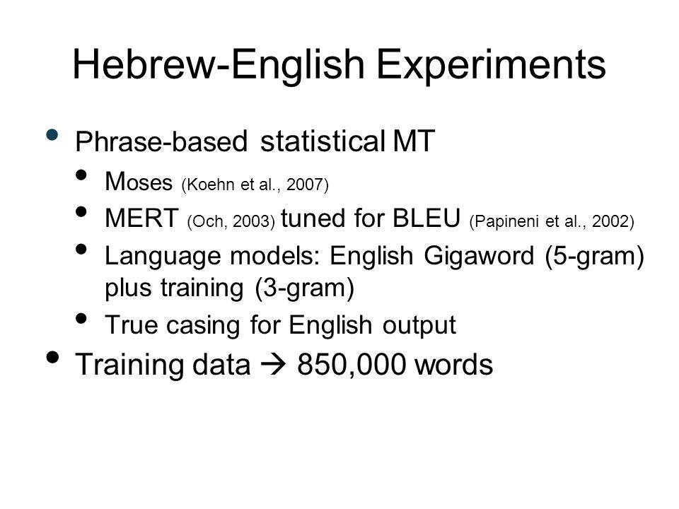 Hebrew-English Experiments Phrase-base d statistical MT M oses (Koehn et al., 2007) MERT (Och, 2003) tuned for BLEU (Papineni et al., 2002) Language models: English Gigaword (5-gram) plus training (3-gram) True casing for English output Training data  850,000 words