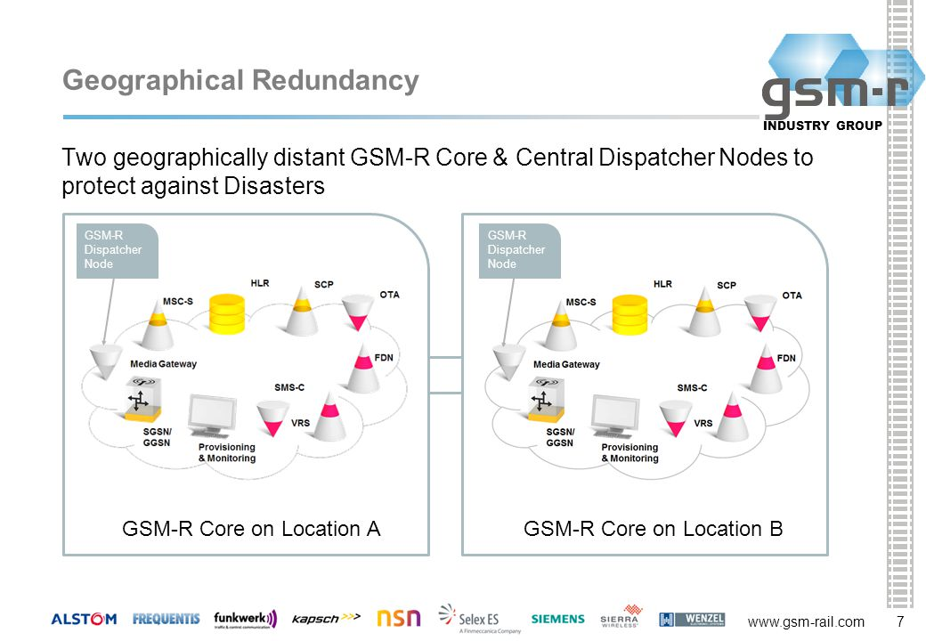 7 INDUSTRY GROUP 7 www.gsm-rail.com Geographical Redundancy Two geographically distant GSM-R Core & Central Dispatcher Nodes to protect against Disasters GSM-R Core on Location AGSM-R Core on Location B GSM-R Dispatcher Node