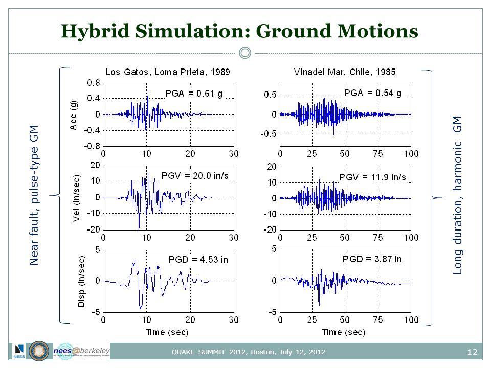 12 QUAKE SUMMIT 2012, Boston, July 12, 2012 Near fault, pulse-type GMLong duration, harmonic GM Hybrid Simulation: Ground Motions