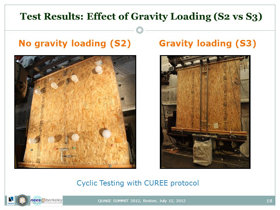 18 QUAKE SUMMIT 2012, Boston, July 12, 2012 Test Results: Effect of Gravity Loading (S2 vs S3) No gravity loading (S2) Gravity loading (S3) Cyclic Testing with CUREE protocol