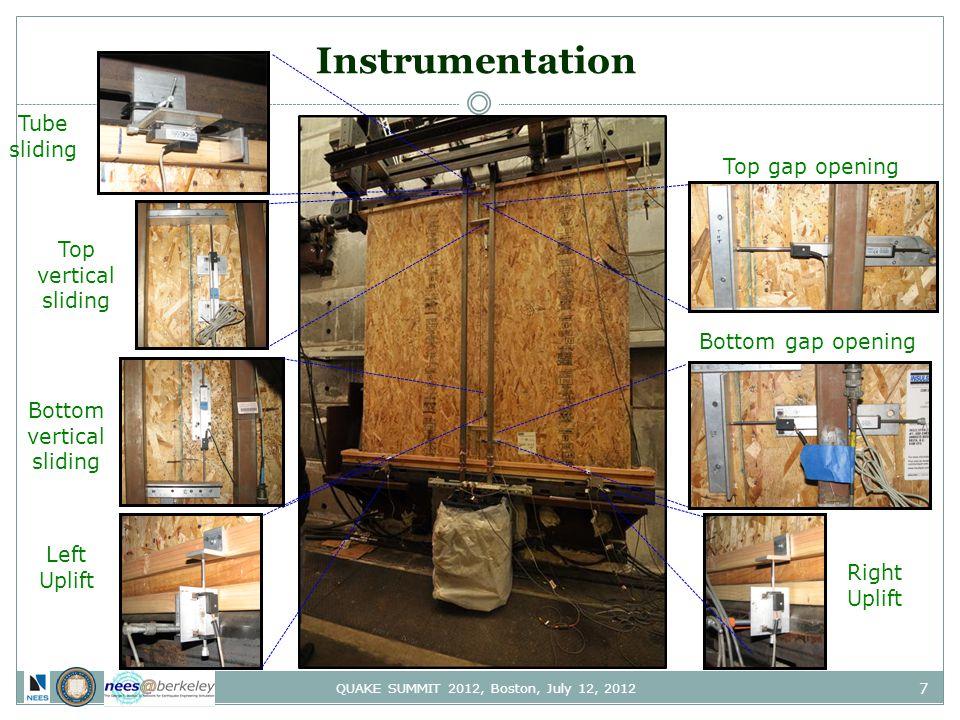 7 QUAKE SUMMIT 2012, Boston, July 12, 2012 Instrumentation Left Uplift Right Uplift Bottom vertical sliding Top vertical sliding Bottom gap opening To