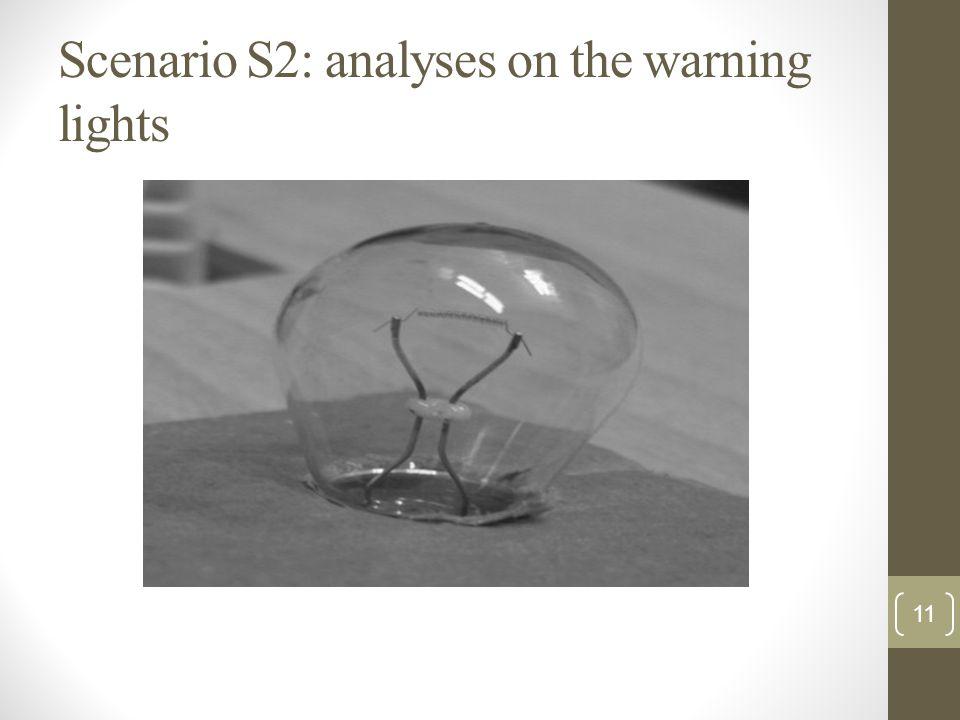 Scenario S2: analyses on the warning lights 11