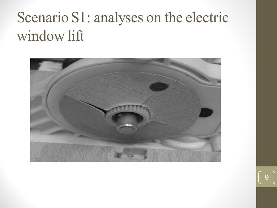 Scenario S1: analyses on the electric window lift 9