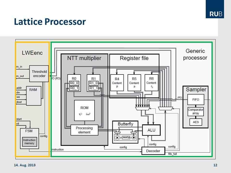 Lattice Processor 14. Aug. 201312