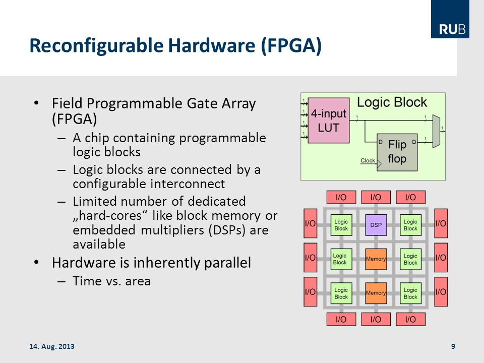 "Reconfigurable Hardware (FPGA) Field Programmable Gate Array (FPGA) – A chip containing programmable logic blocks – Logic blocks are connected by a configurable interconnect – Limited number of dedicated ""hard-cores like block memory or embedded multipliers (DSPs) are available Hardware is inherently parallel – Time vs."