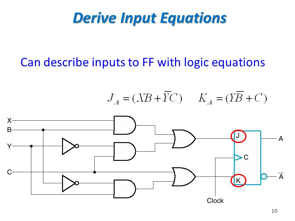 10 Derive Input Equations Can describe inputs to FF with logic equations