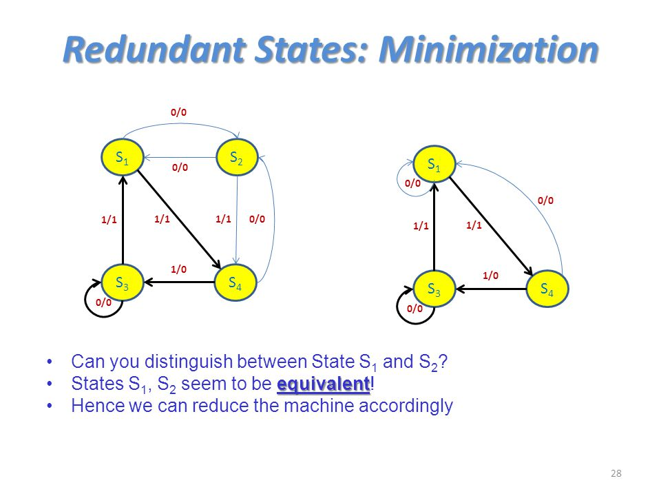 Redundant States: Minimization 28 S1S1 S4S4 S2S2 S3S3 1/1 1/0 0/0 1/1 0/0 1/1 0/0 Can you distinguish between State S 1 and S 2 ? equivalentStates S 1