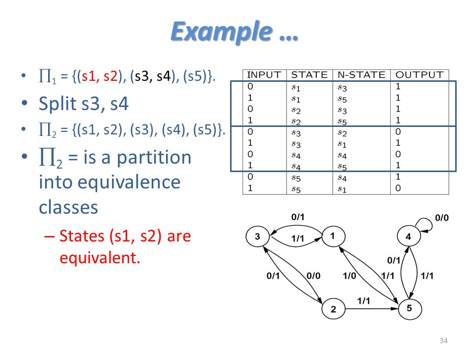 Example …  1 = {(s1, s2), (s3, s4), (s5)}. Split s3, s4  2 = {(s1, s2), (s3), (s4), (s5)}.  2 = is a partition into equivalence classes – States (s