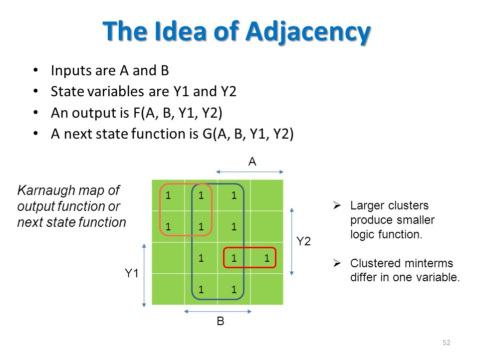 111 111 111 11 The Idea of Adjacency Inputs are A and B State variables are Y1 and Y2 An output is F(A, B, Y1, Y2) A next state function is G(A, B, Y1