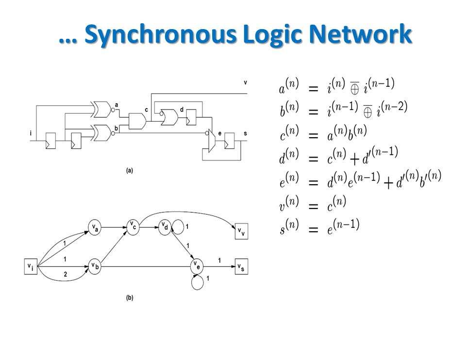… Synchronous Logic Network