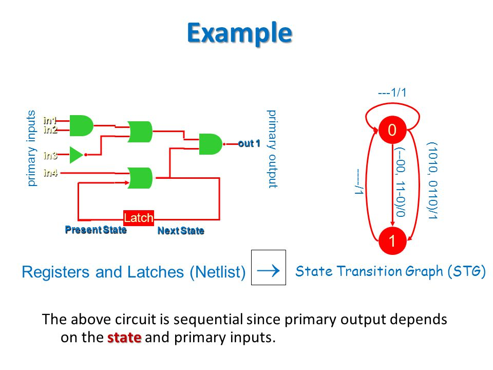 Example state The above circuit is sequential since primary output depends on the state and primary inputs. Latch Present State Next State in1 in2 in3