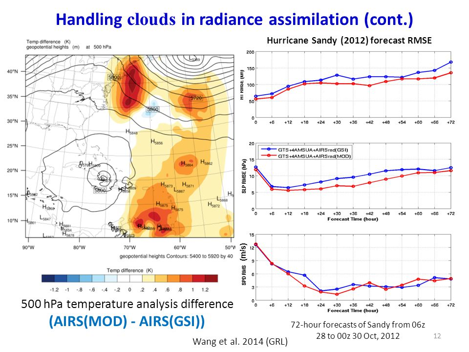 500 hPa temperature analysis difference (AIRS(MOD) - AIRS(GSI)) Hurricane Sandy (2012) forecast RMSE 72-hour forecasts of Sandy from 06z 28 to 00z 30 Oct, 2012 (m/s) 12 Handling clouds in radiance assimilation (cont.) Wang et al.