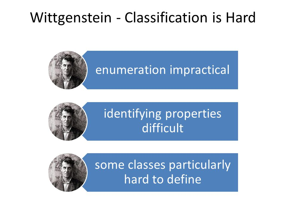 Wittgenstein - Classification is Hard enumeration impractical identifying properties difficult some classes particularly hard to define