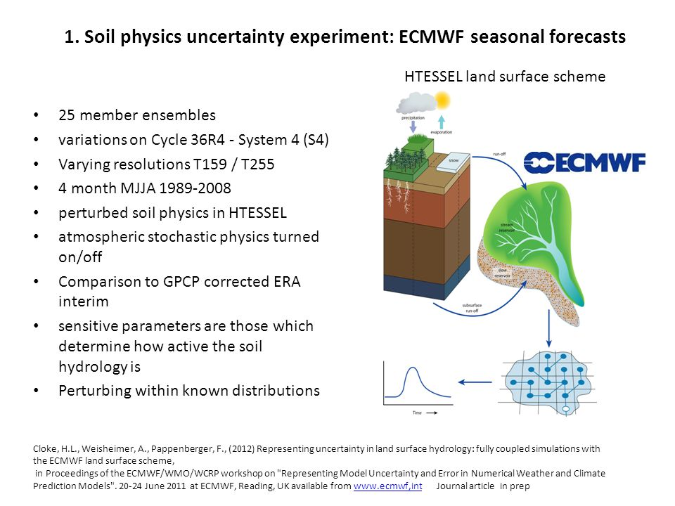 25 member ensembles variations on Cycle 36R4 - System 4 (S4) Varying resolutions T159 / T255 4 month MJJA 1989-2008 perturbed soil physics in HTESSEL atmospheric stochastic physics turned on/off Comparison to GPCP corrected ERA interim sensitive parameters are those which determine how active the soil hydrology is Perturbing within known distributions 1.