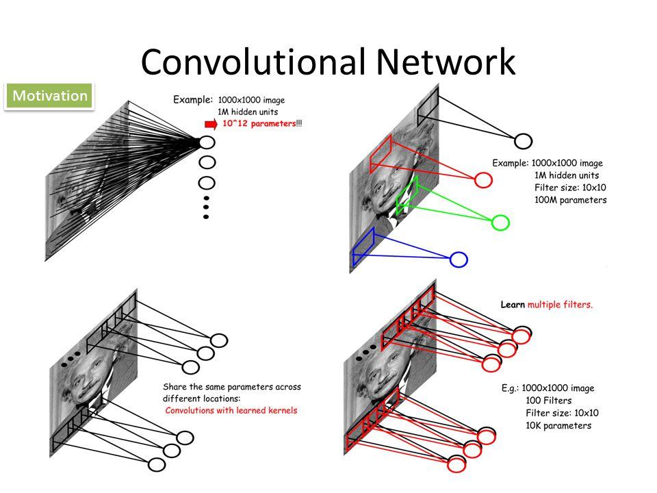 Convolutional Network Convolution 1D 2D Subsample local averaging operator