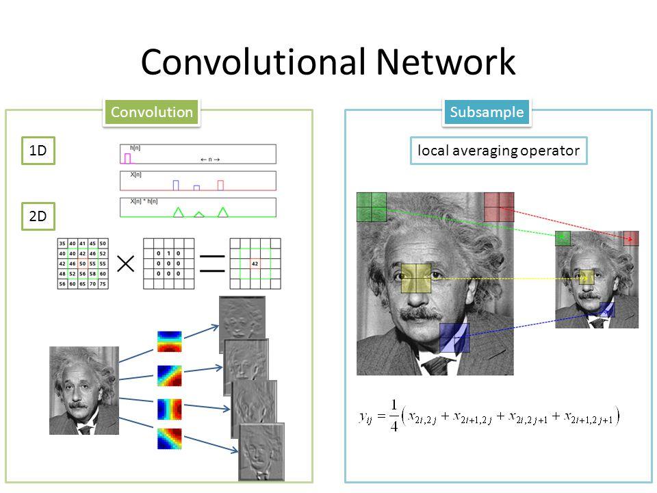 Convolutional Network Layer 1 Layer 2