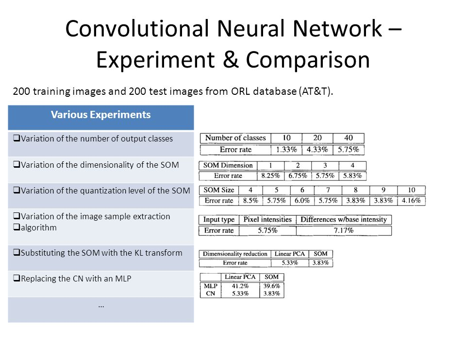 Comments  Convolutional Neural Networks are a special kind of multi-layer neural networks.