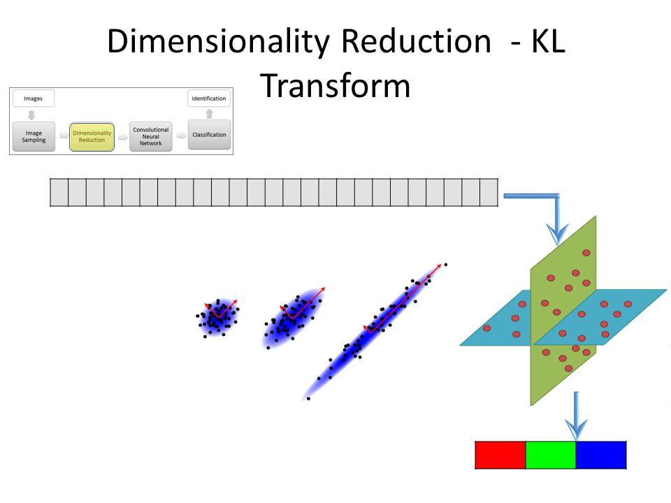 PCA – Objective function: Karhunen-Loeve (KL) transform – Objective function: