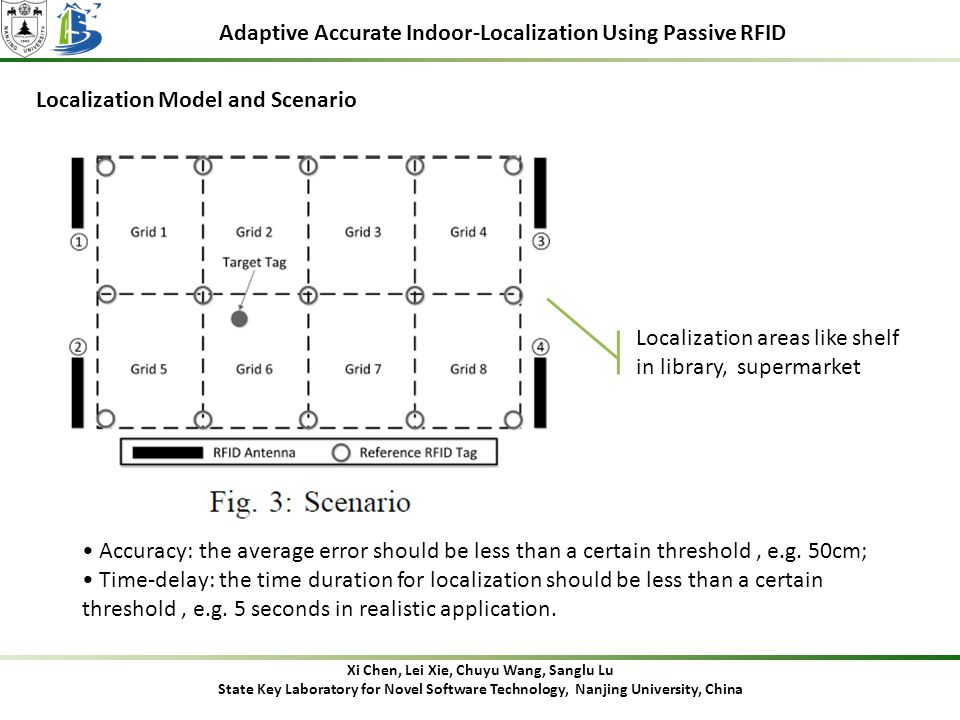 Adaptive Accurate Indoor-Localization Using Passive RFID Localization Model and Scenario Localization areas like shelf in library, supermarket Accuracy: the average error should be less than a certain threshold, e.g.