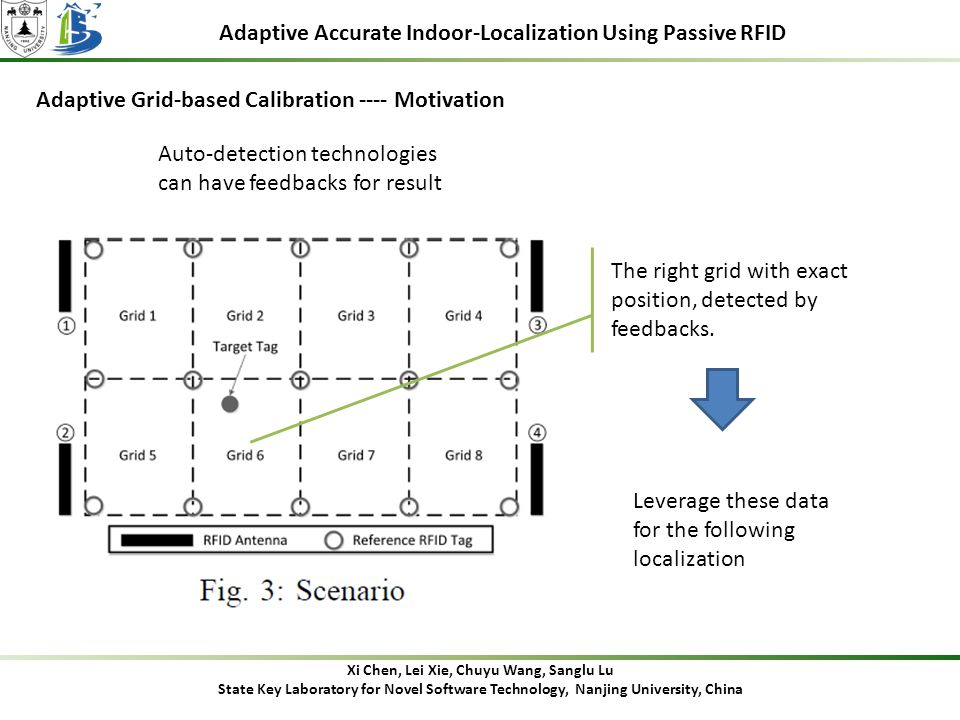 Adaptive Accurate Indoor-Localization Using Passive RFID Adaptive Grid-based Calibration ---- Motivation Xi Chen, Lei Xie, Chuyu Wang, Sanglu Lu State Key Laboratory for Novel Software Technology, Nanjing University, China Auto-detection technologies can have feedbacks for result The right grid with exact position, detected by feedbacks.