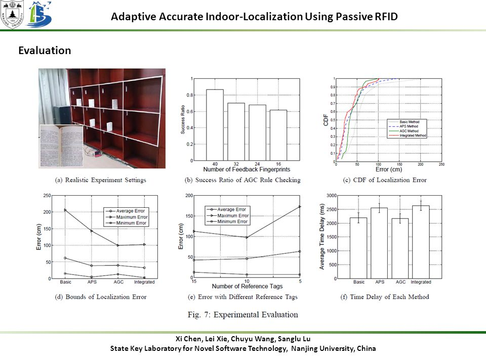 Adaptive Accurate Indoor-Localization Using Passive RFID Evaluation Xi Chen, Lei Xie, Chuyu Wang, Sanglu Lu State Key Laboratory for Novel Software Technology, Nanjing University, China