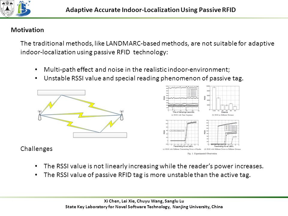 Adaptive Accurate Indoor-Localization Using Passive RFID Motivation The traditional methods, like LANDMARC-based methods, are not suitable for adaptive indoor-localization using passive RFID technology: Multi-path effect and noise in the realistic indoor-environment; Unstable RSSI value and special reading phenomenon of passive tag.
