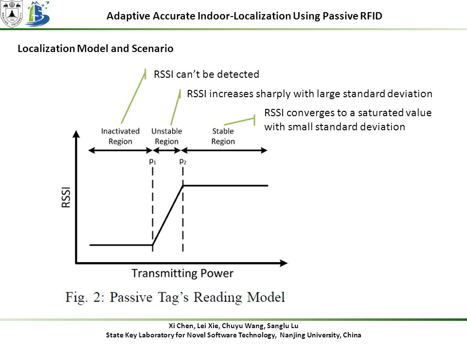 Adaptive Accurate Indoor-Localization Using Passive RFID RSSI can't be detected RSSI increases sharply with large standard deviation RSSI converges to a saturated value with small standard deviation Xi Chen, Lei Xie, Chuyu Wang, Sanglu Lu State Key Laboratory for Novel Software Technology, Nanjing University, China Localization Model and Scenario