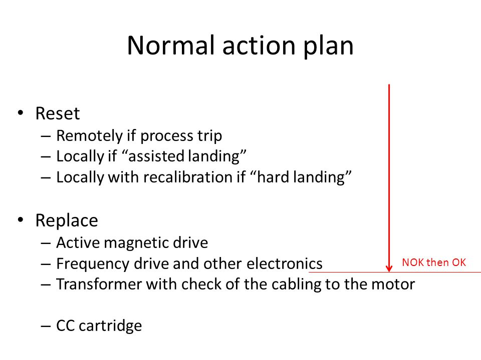 Normal action plan Reset – Remotely if process trip – Locally if assisted landing – Locally with recalibration if hard landing Replace – Active magnetic drive – Frequency drive and other electronics – Transformer with check of the cabling to the motor – CC cartridge NOK then OK