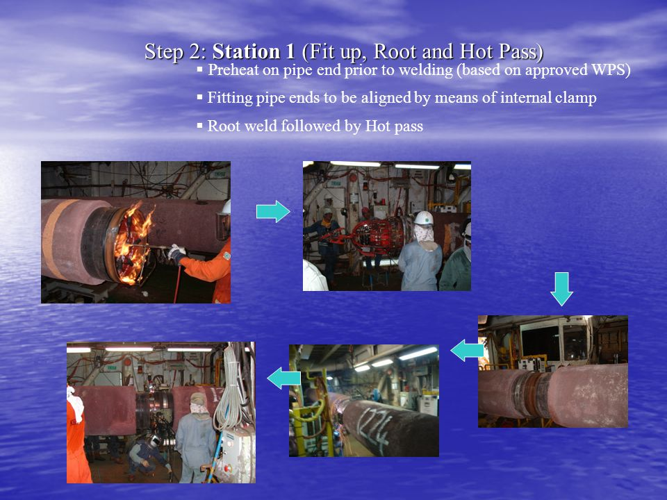 Step 2: Station 1 (Fit up, Root and Hot Pass)  Preheat on pipe end prior to welding (based on approved WPS)  Fitting pipe ends to be aligned by mean