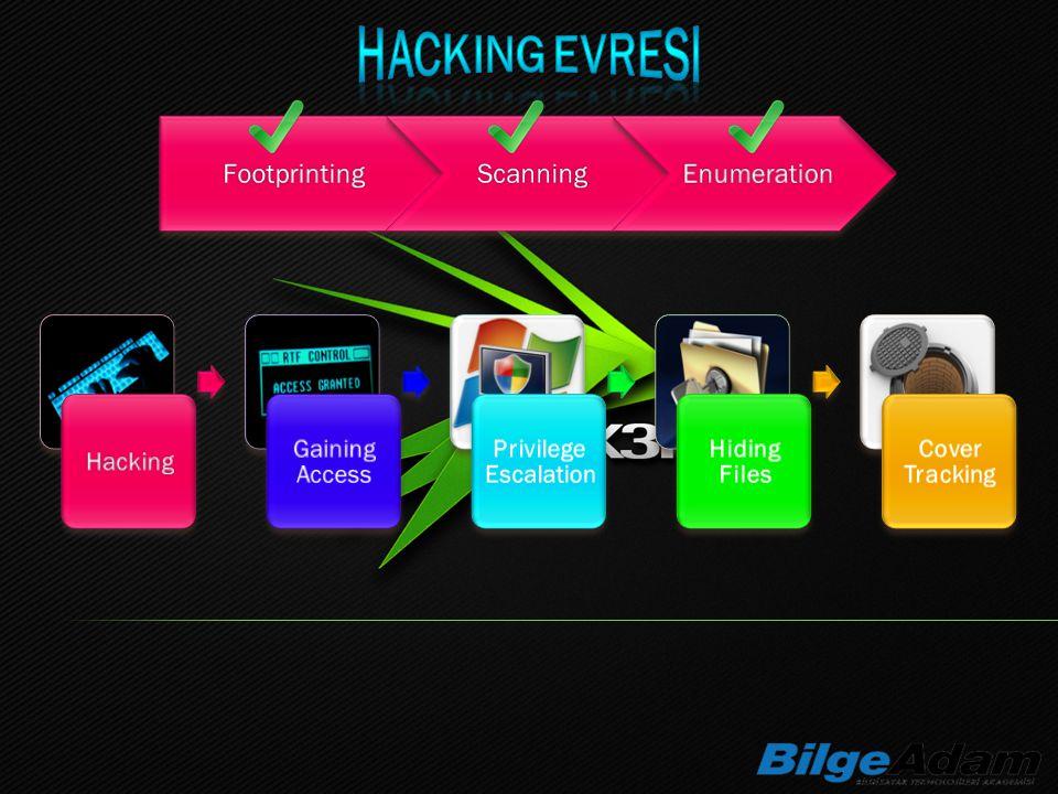 Password Cracking Vulnerability Management