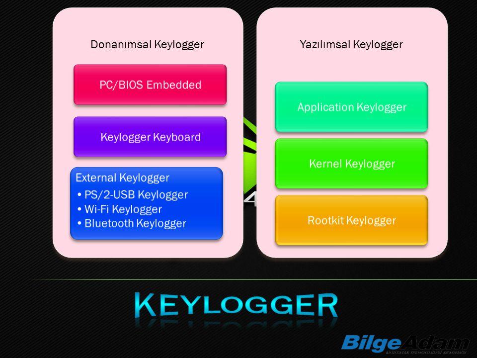 Donanımsal Keylogger PC/BIOS EmbeddedKeylogger Keyboard External Keylogger PS/2-USB Keylogger Wi-Fi Keylogger Bluetooth Keylogger Yazılımsal Keylogger Application KeyloggerKernel KeyloggerRootkit Keylogger