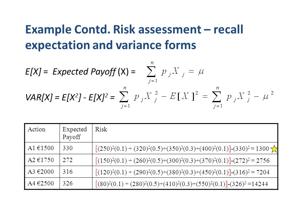 Example Contd. Risk assessment – recall expectation and variance forms E[X] = Expected Payoff (X) = VAR[X] = E[X 2 ] - E[X] 2 = ActionExpected Payoff