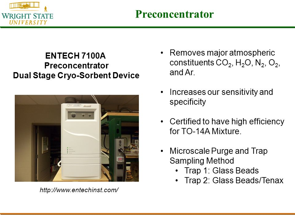 Preconcentrator Removes major atmospheric constituents CO 2, H 2 O, N 2, O 2, and Ar.