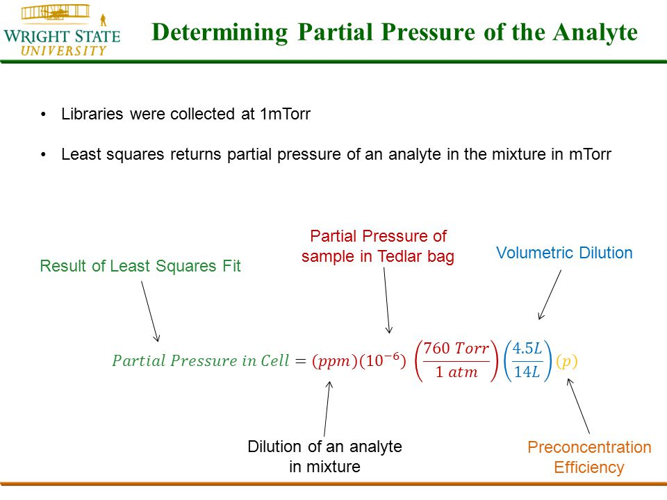 Determining Partial Pressure of the Analyte Libraries were collected at 1mTorr Least squares returns partial pressure of an analyte in the mixture in