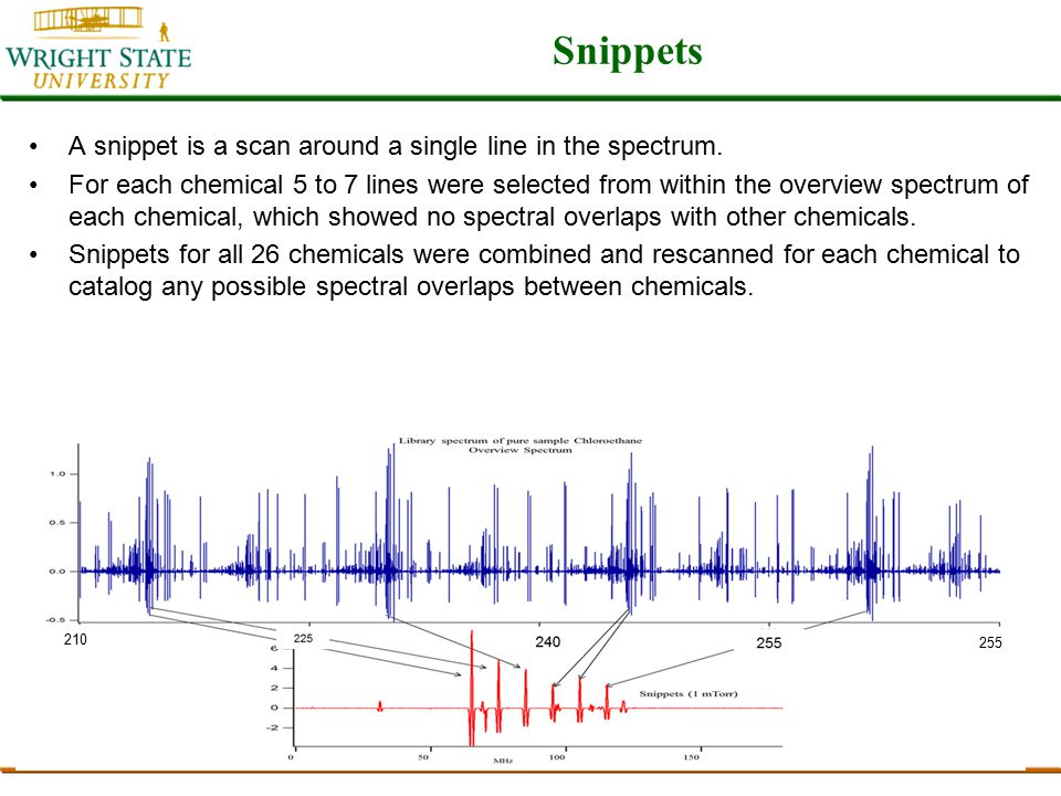 Snippets A snippet is a scan around a single line in the spectrum. For each chemical 5 to 7 lines were selected from within the overview spectrum of e