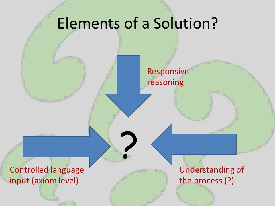 Elements of a Solution.