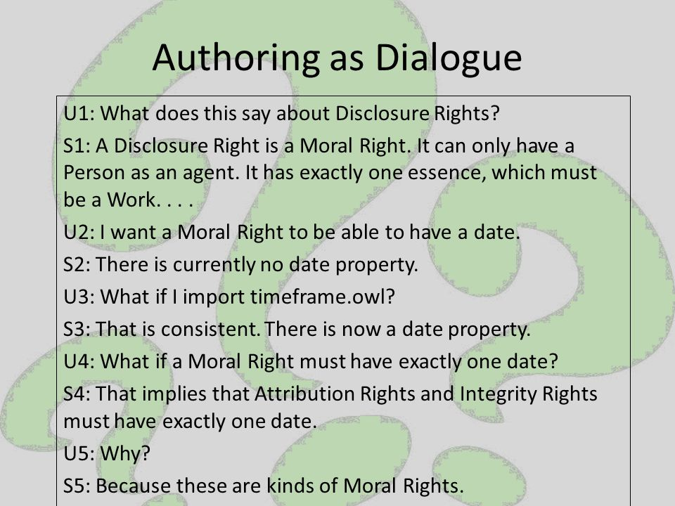 Authoring as Dialogue U1: What does this say about Disclosure Rights.