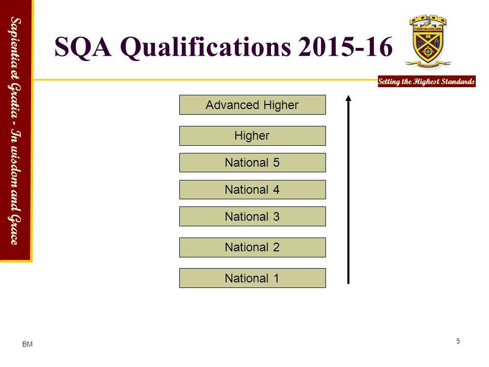 Sapientia et Gratia - In wisdom and Grace Setting the Highest Standards 5 SQA Qualifications 2015-16 National 1 National 2 National 3 National 4 Natio