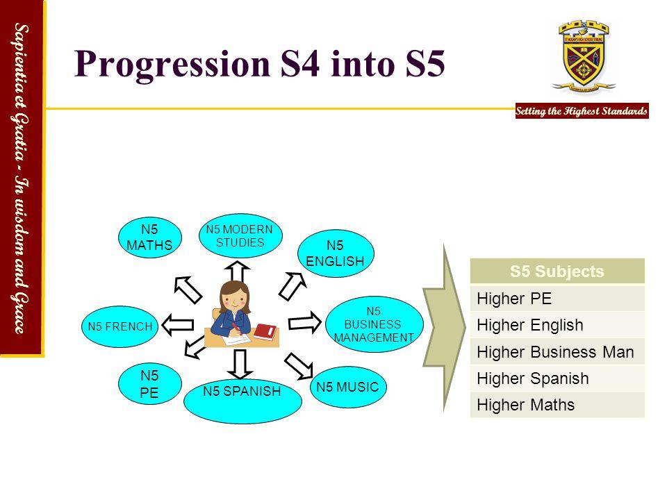Sapientia et Gratia - In wisdom and Grace Setting the Highest Standards Progression S4 into S5 N5 MATHS N5 MODERN STUDIES N5 FRENCH N5 PE N5 SPANISH N