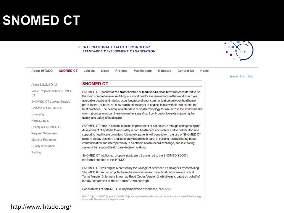 SNOMED CT http://www.ihtsdo.org/