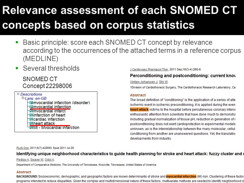 Relevance assessment of each SNOMED CT concepts based on corpus statistics  Basic principle: score each SNOMED CT concept by relevance according to the occurrences of the attached terms in a reference corpus (MEDLINE)  Several thresholds SNOMED CT Concept 22298006