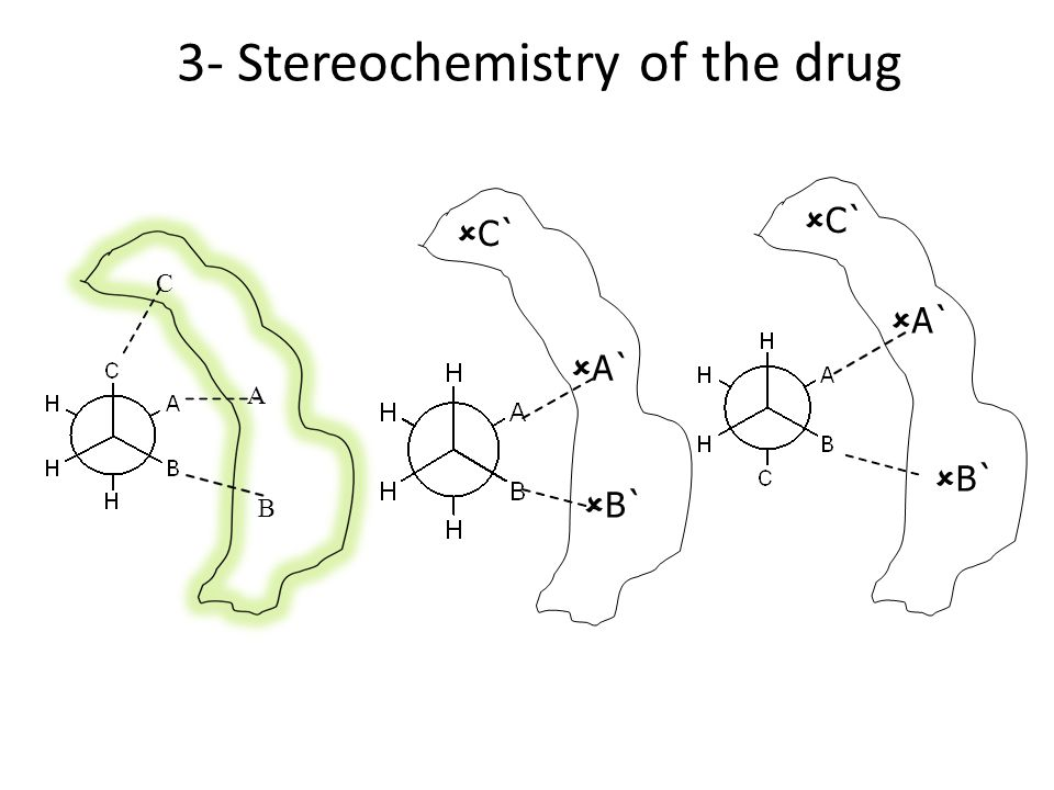 3- Stereochemistry of the drug A B C  C`  A`  C`  A`  B`