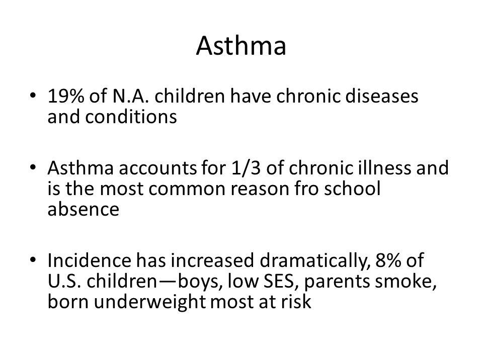Asthma 19% of N.A.