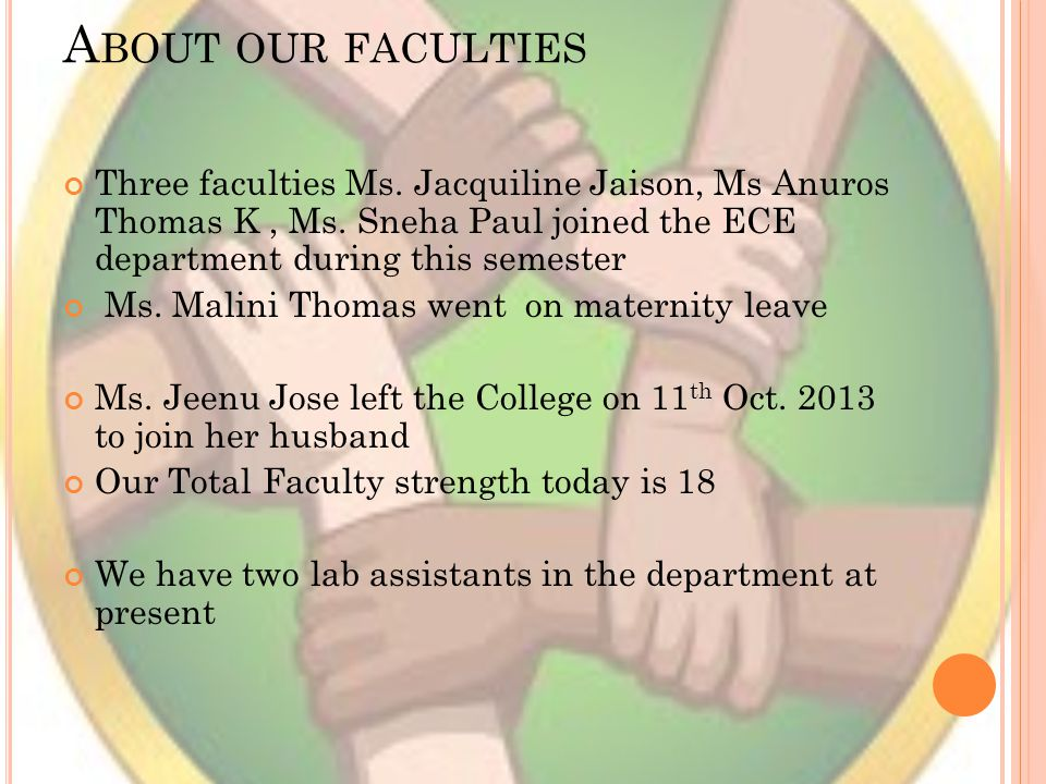 A BOUT OUR FACULTIES Three faculties Ms. Jacquiline Jaison, Ms Anuros Thomas K, Ms.