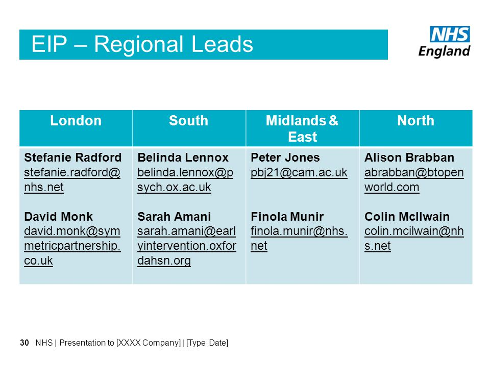 EIP – Regional Leads LondonSouthMidlands & East North Stefanie Radford stefanie.radford@ nhs.net David Monk david.monk@sym metricpartnership.