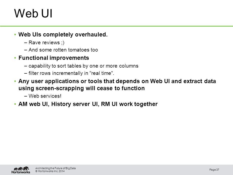 © Hortonworks Inc. 2014 Web UI Web UIs completely overhauled.