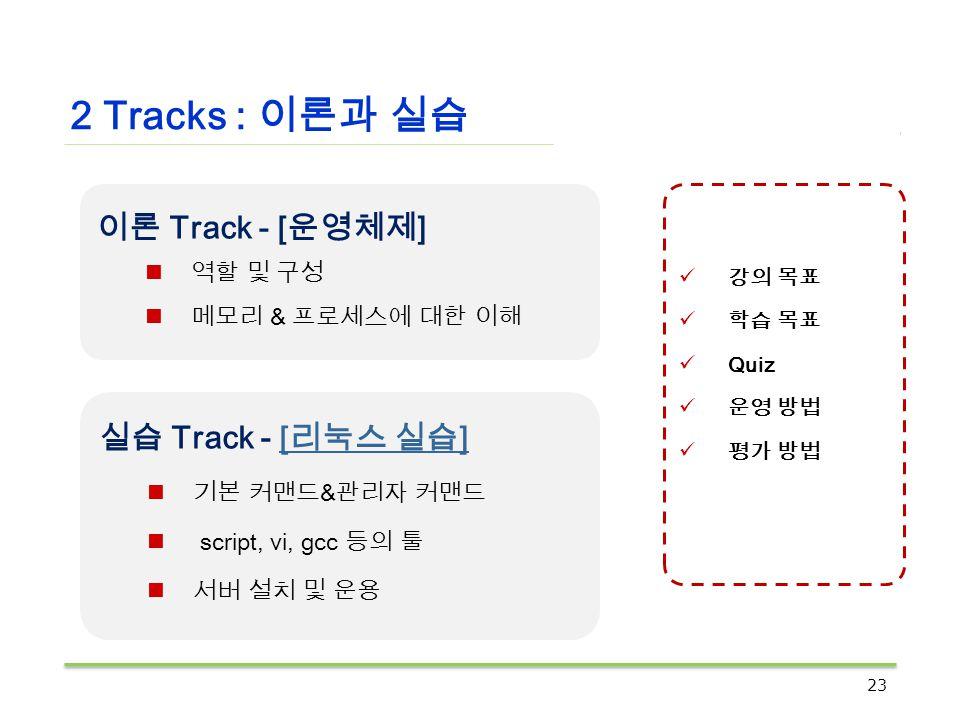 실습 Track - [ 리눅스 실습 ][ 리눅스 실습 ] 기본 커맨드 & 관리자 커맨드 script, vi, gcc 등의 툴 서버 설치 및 운용 이론 Track - [ 운영체제 ] 역할 및 구성 메모리 & 프로세스에 대한 이해 2 Tracks : 이론과 실습 23 강의