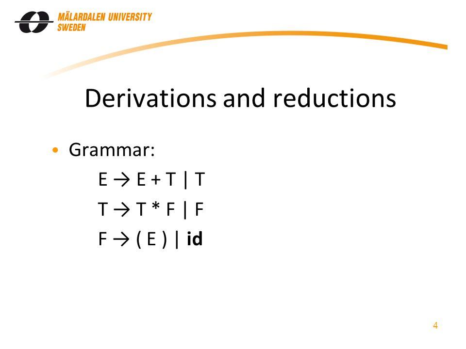 Derivations and reductions Grammar: E → E + T | T T → T * F | F F → ( E ) | id 4
